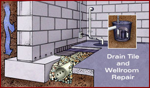 home-basement-waterproofing